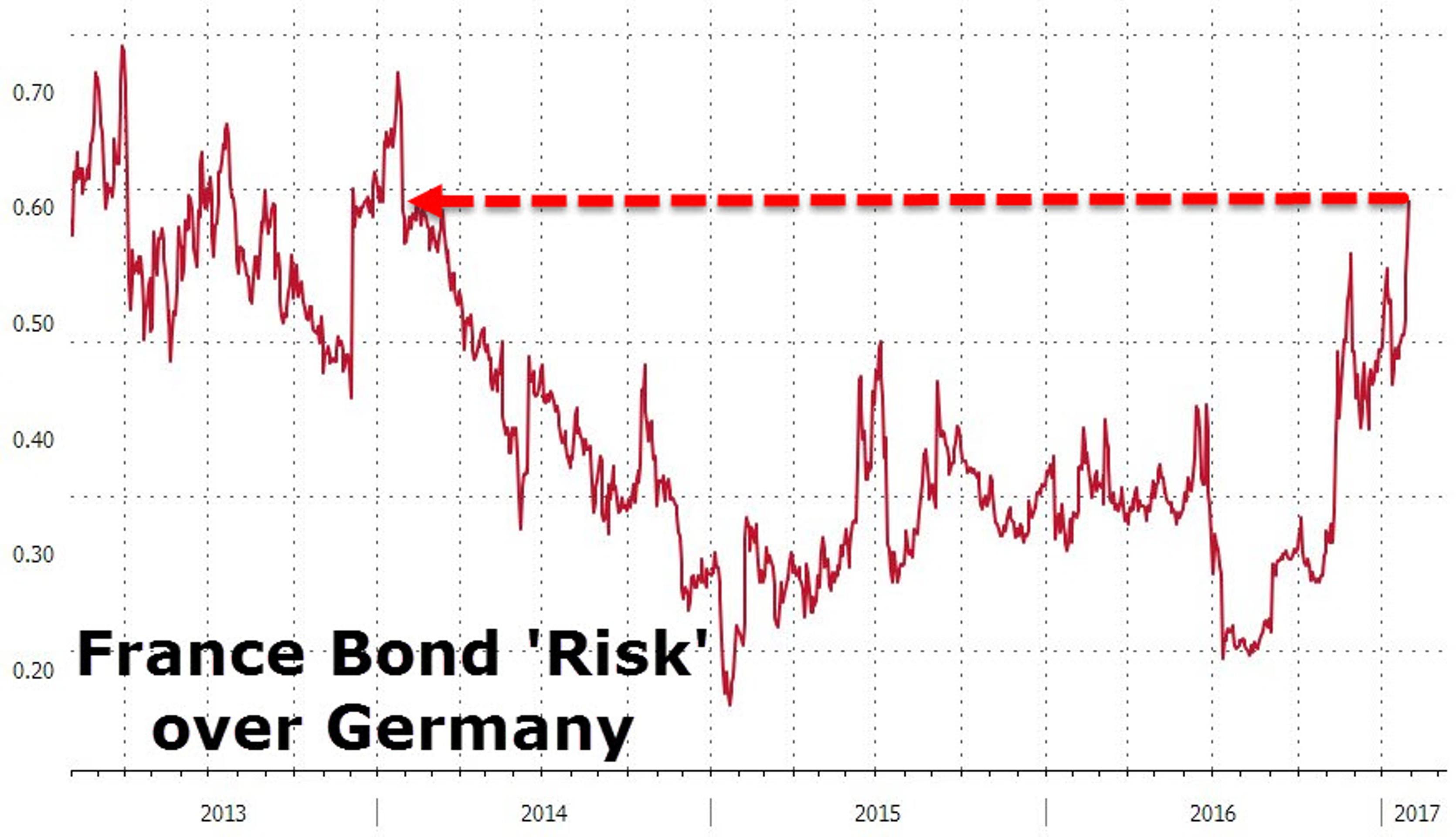 Кровавая баня на рынках единой Европы