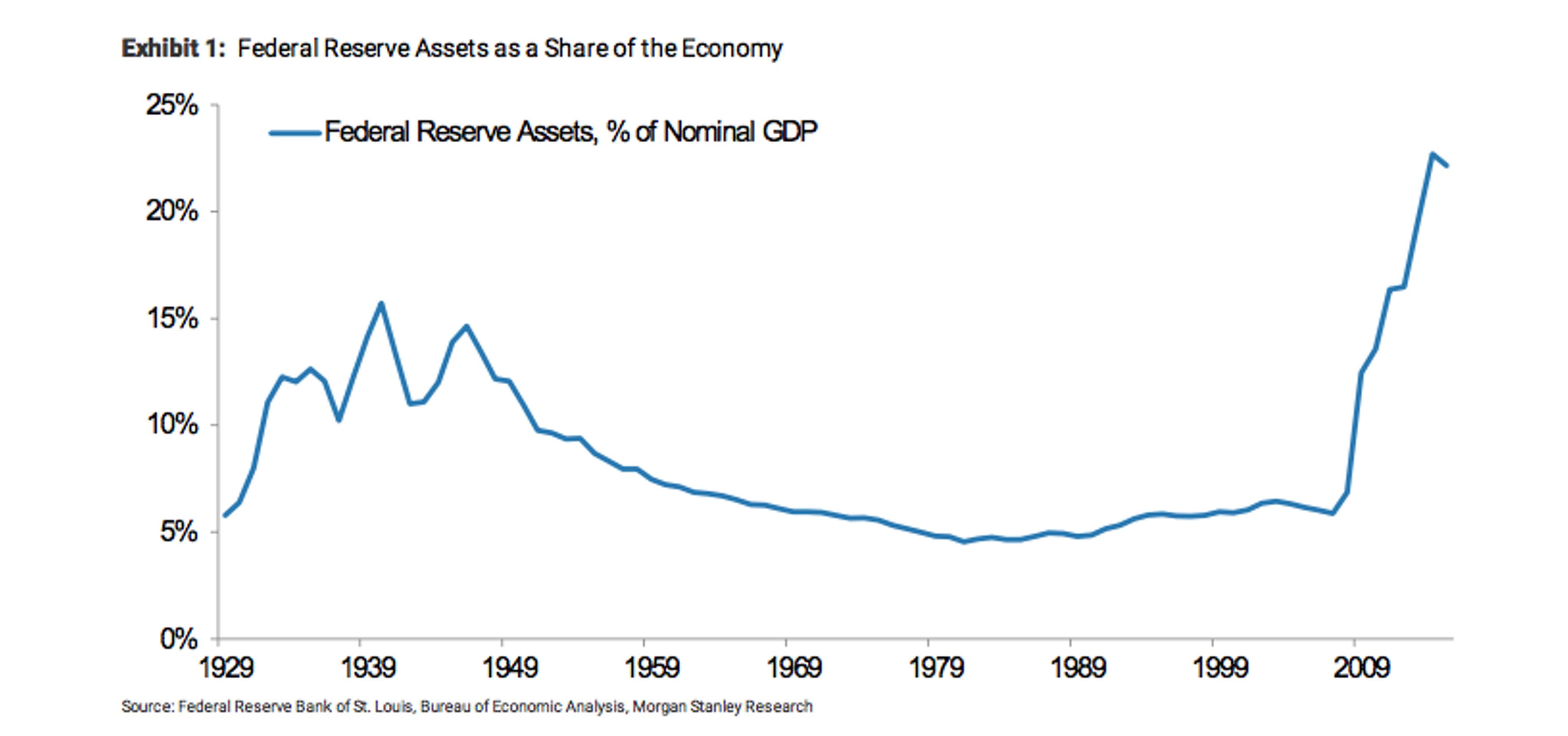 Как ФРС помогла Трампу