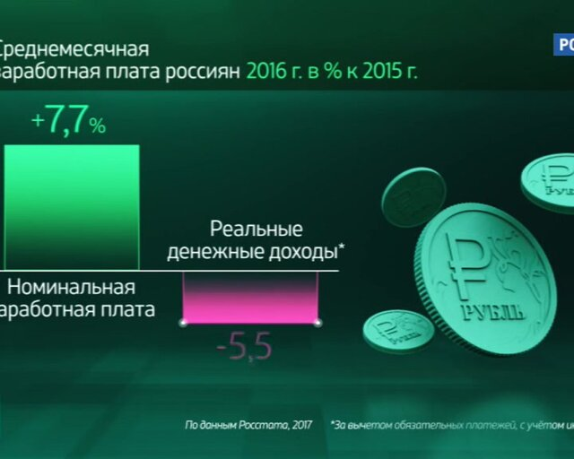 Фото: vestifinance.ru