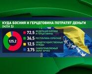 Россия возвращает долг: куда Босния и Герцеговина потратят деньги
