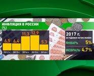 Инфляция в России с 2012 года