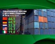 Товарооборот России с другими странами в 2016 году