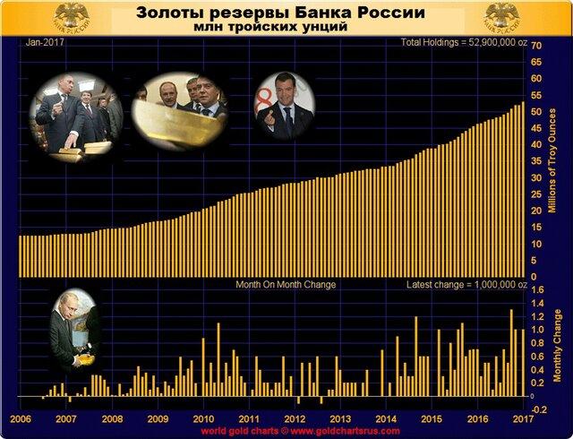 http://b1.vestifinance.ru/c/253751.640xp.jpg