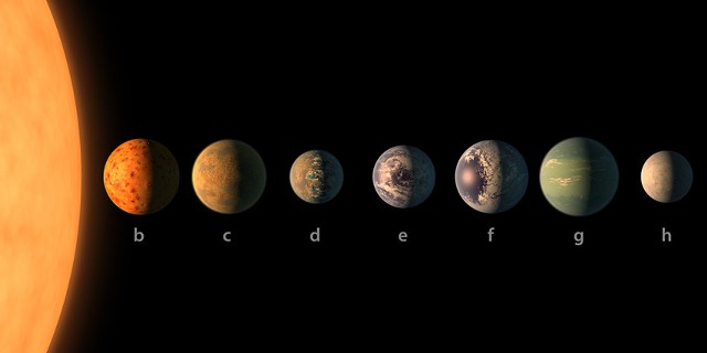 В НАСА заявили об открытии большой группы экзопланет