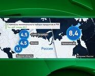 Стоимость минимального набора продуктов в России