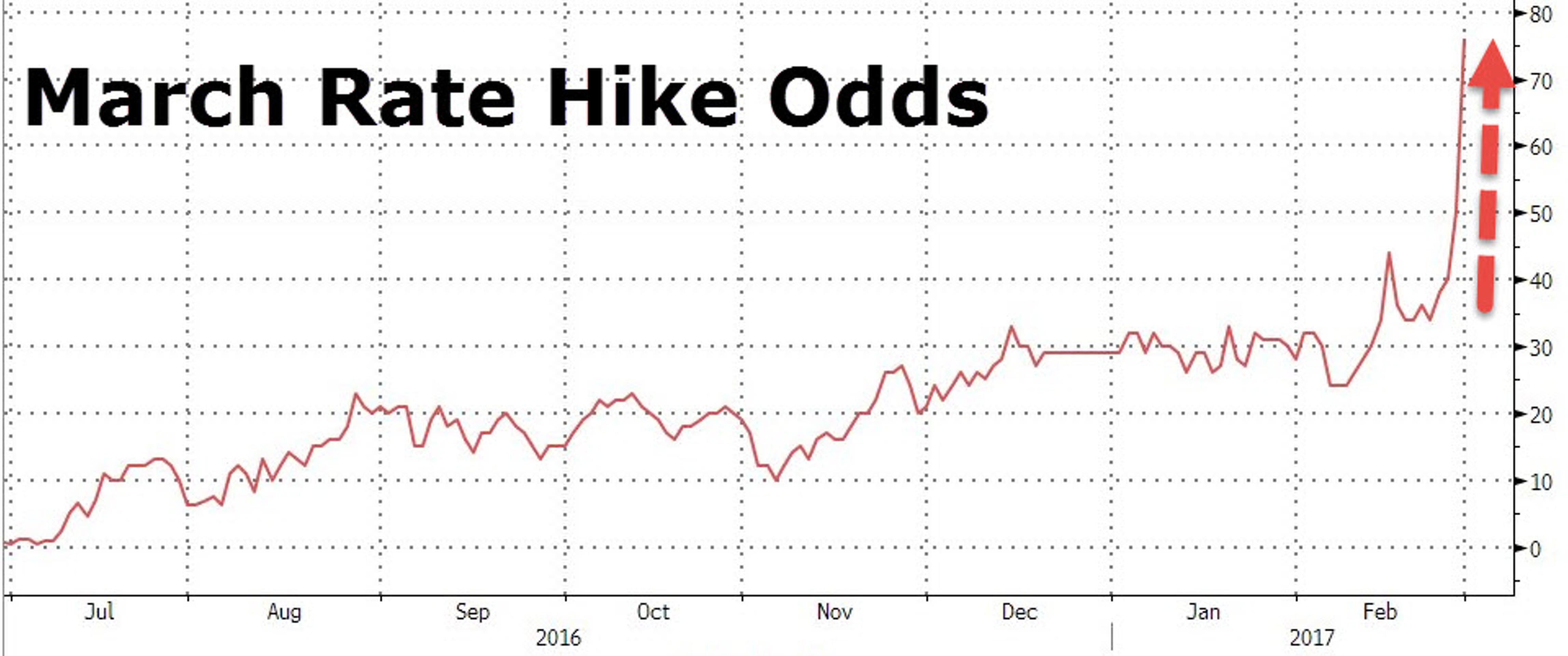Почему ФРС - серьезная проблема для Трампа?