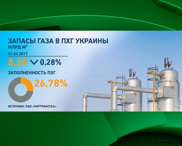 по: Купить украина запасы газа в пхг пишет Стивен