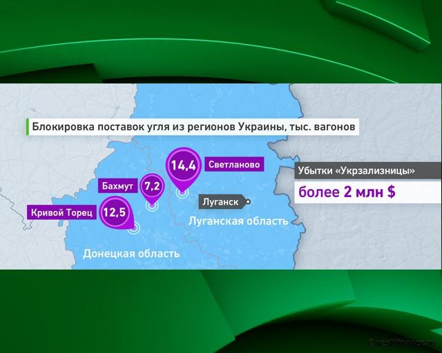 Блокировка поставок угля из регионов Украины