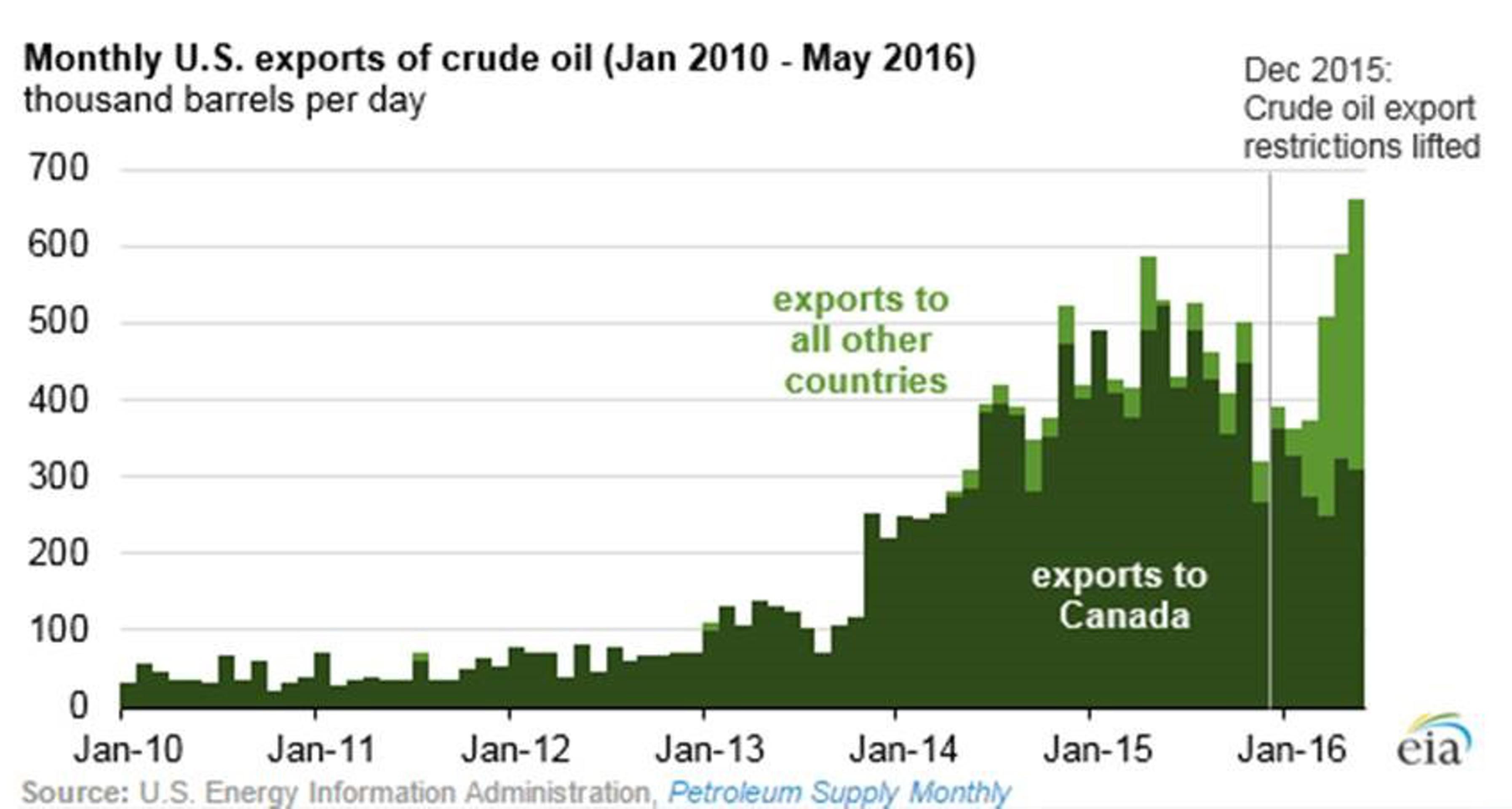 Почему рынок нефти может рухнуть?