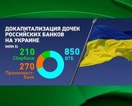 """Докапитализация """"дочек"""" российских банков на Украине"""