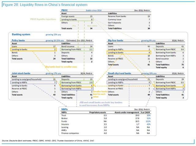 Ликвидность на межбанковском рынке