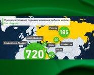 Предварительные оценки снижения добычи нефти