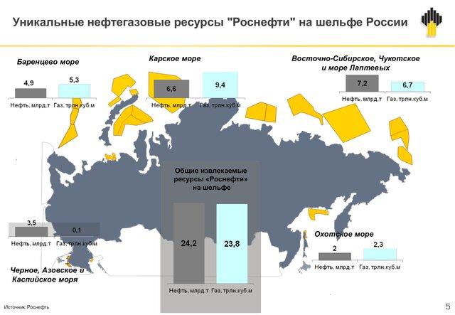 Путин запустил бурение поисковой скважины вморе Лаптевых