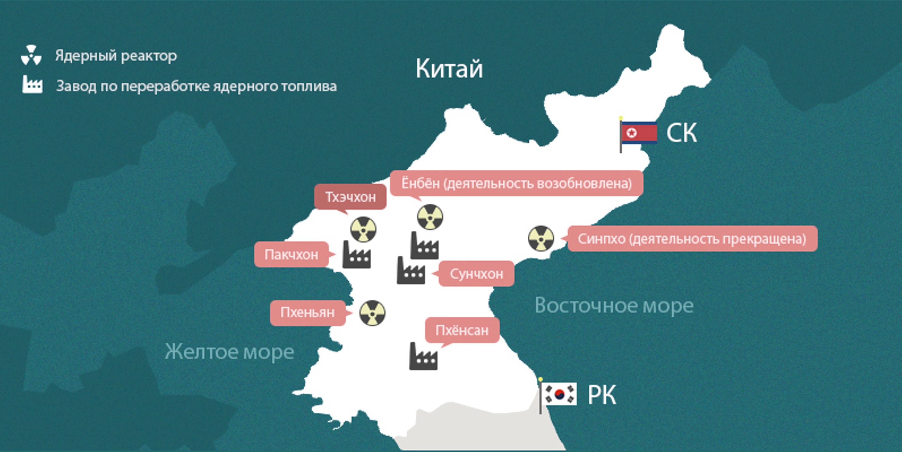 Северная Корея - ключевая тема для США и Китая
