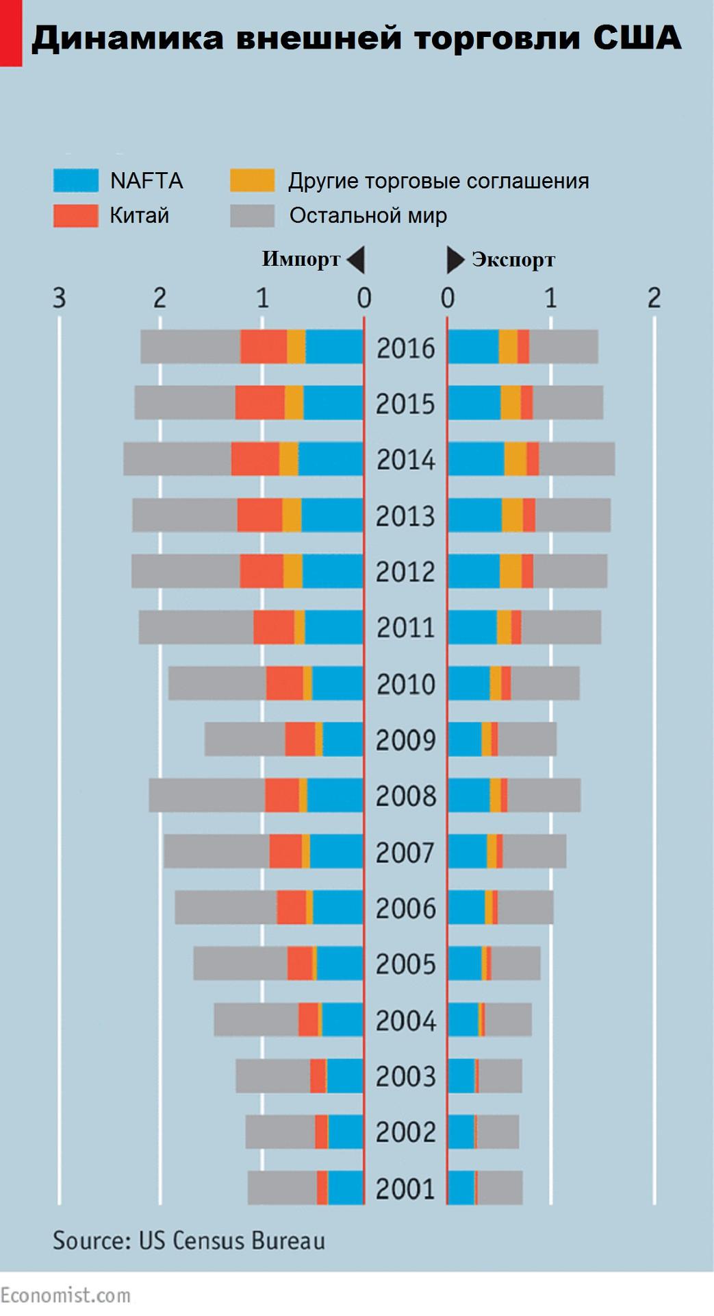 Хедж-фонды дали второе дыхание самой горячей валюте