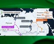 Газопроводы в Китай