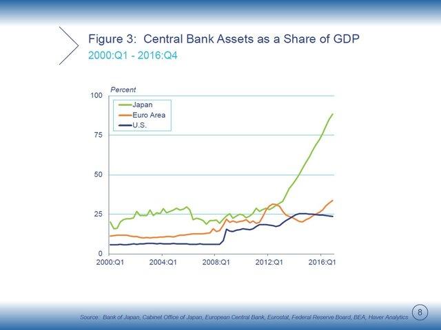 Курода: Банк Японии пока не обсуждает завершение QE