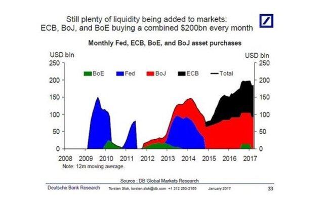 Распределение ликвидности по эмитентам