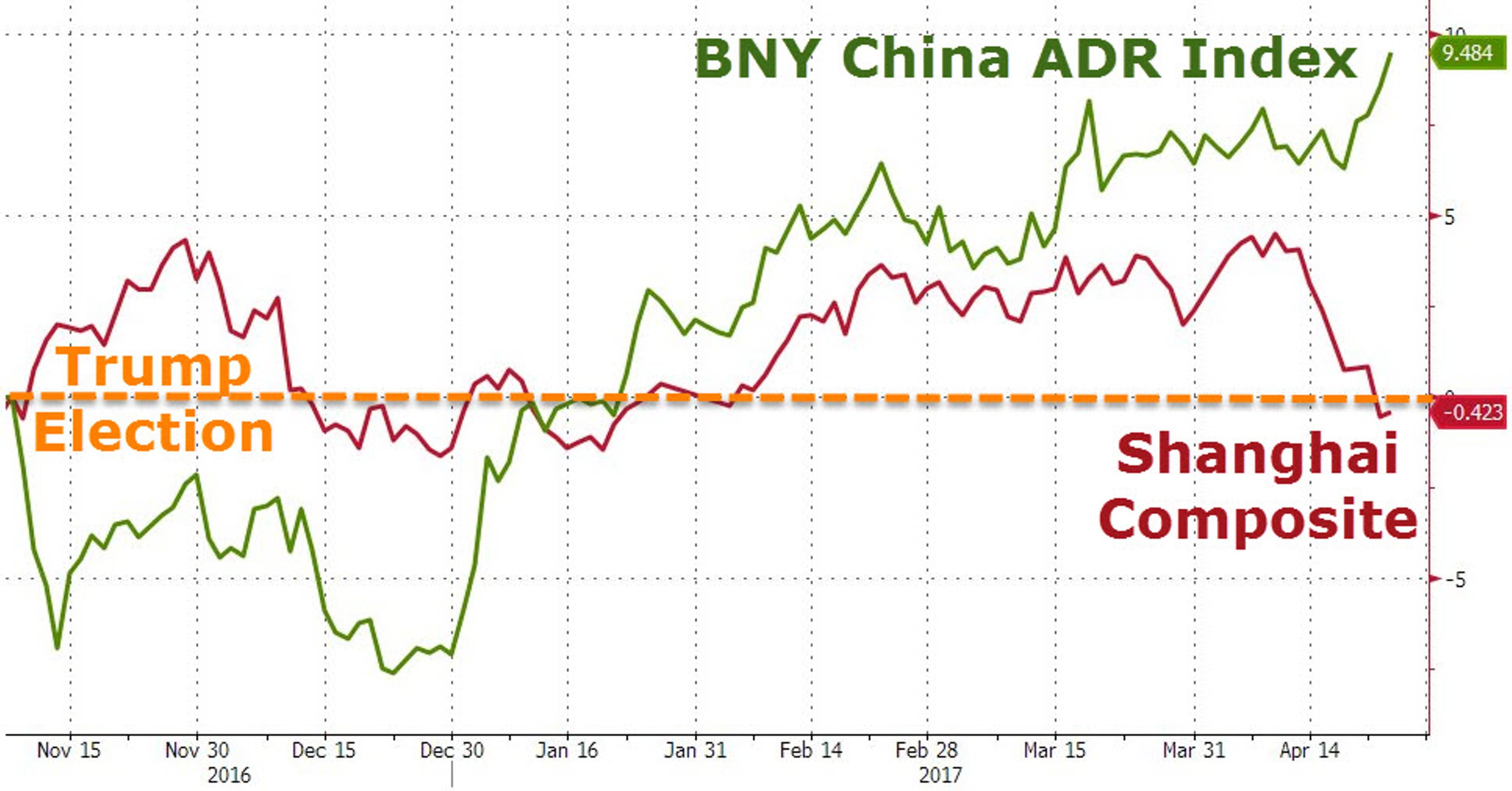 Финансовый рынок Китая потерял $1,7 трлн. Будет хуже