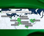 Топ -10 гастрономических регионов России