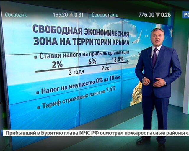 Легальный офшор в Крыму: где спрятаны подводные камни?