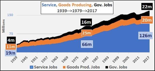 Производственный сектор в США продолжит ужиматься