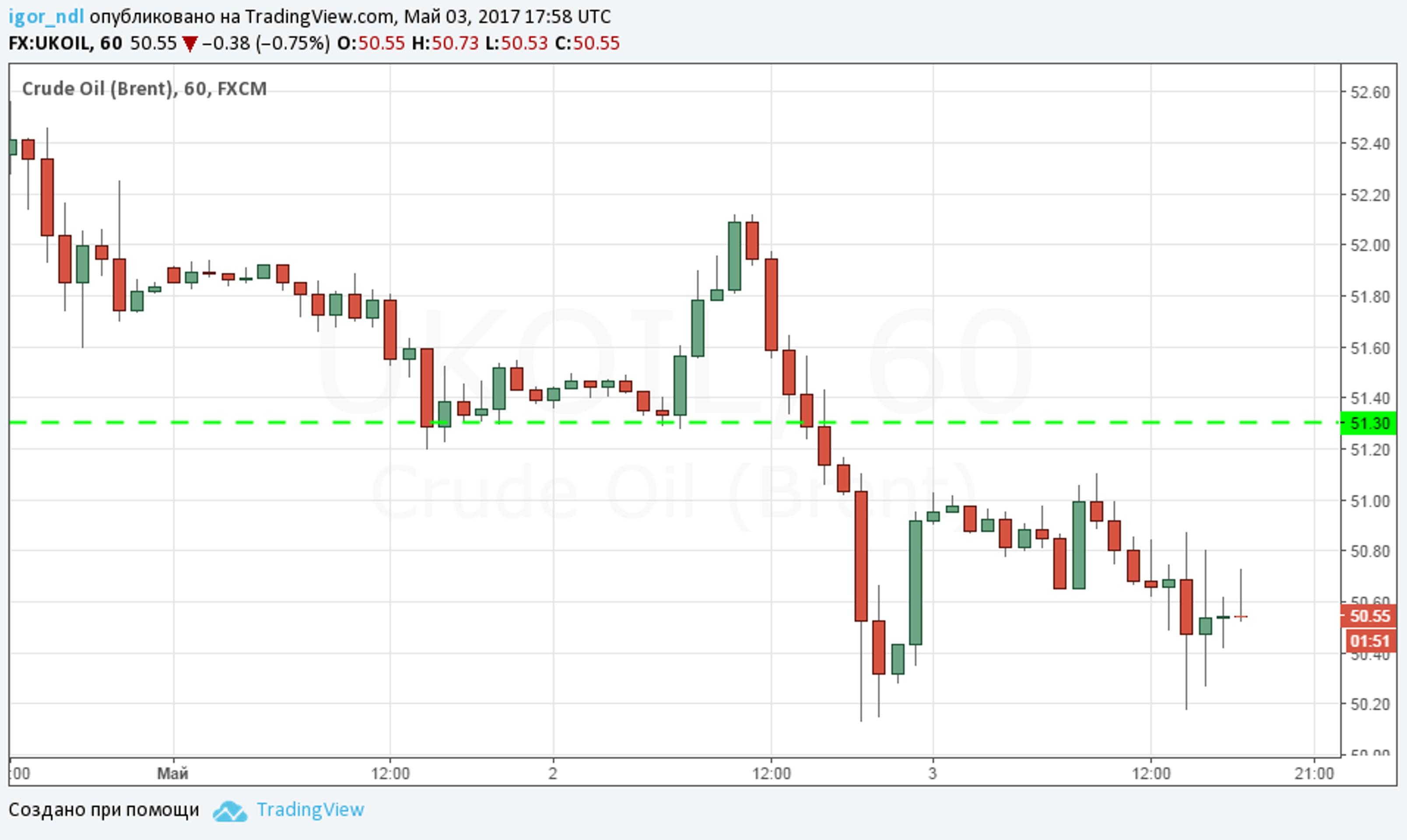 Рубль против падения. Почему?