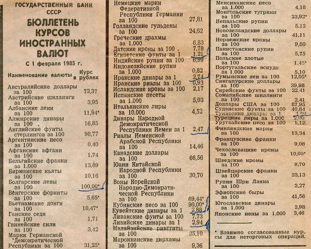 Прогноз: рубль способен укрепить свои позиции