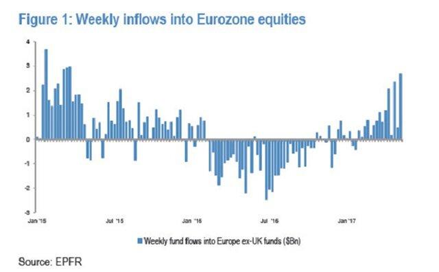 JPMorgan: время снова шортить Европу