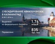 Субсидирование авиаперевозок в Калининград