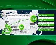 Субсидирование авиаперевозок в Крым