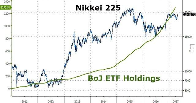 Когда невидимая рука рынка становится видимой...