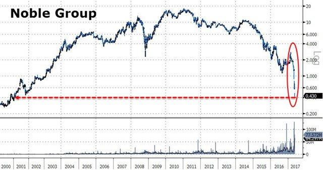 Enron 2.0? Теперь в Азии