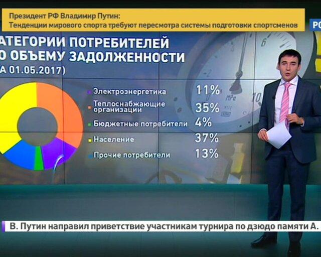 """Почем газ для регионов: """"Газпром"""" представил новую стратегию"""