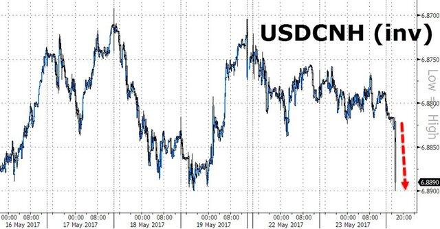 Долговая нагрузка довела КНР до снижения кредитного рейтинга