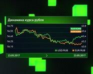 Динамика курса рубля на 23 мая 2017 года