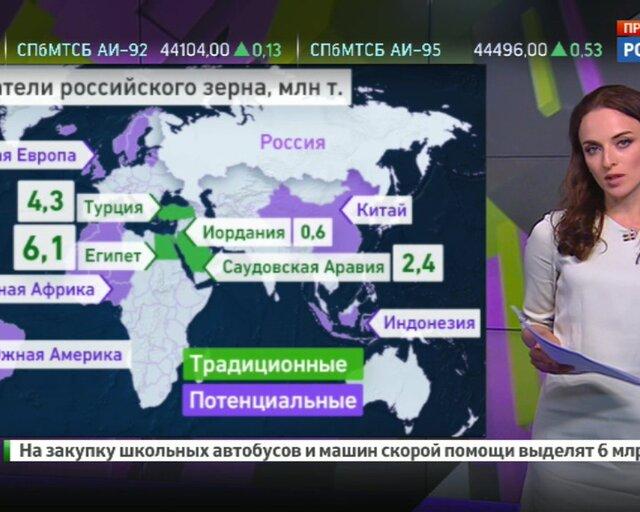 Зерновой союз просит РЖД не мешать перевозкам в Прибалтику