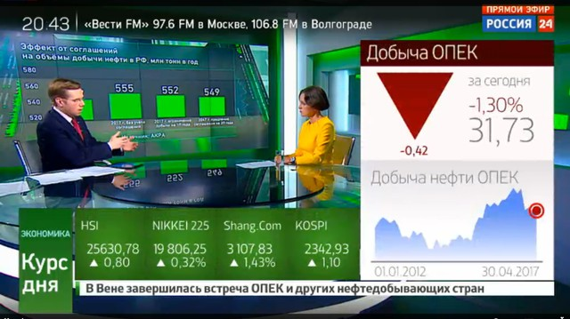 АКРА: дефицит нефти составит до 1,5 млн барр./cутки