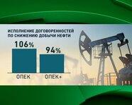 Исполнение договоренностей по снижению добычи нефти