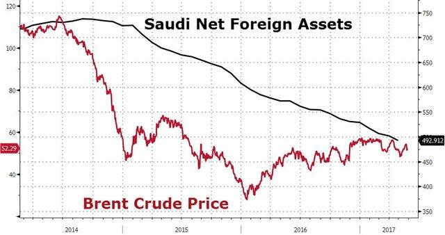 Реальна ли гражданская война в Саудовской Аравии?