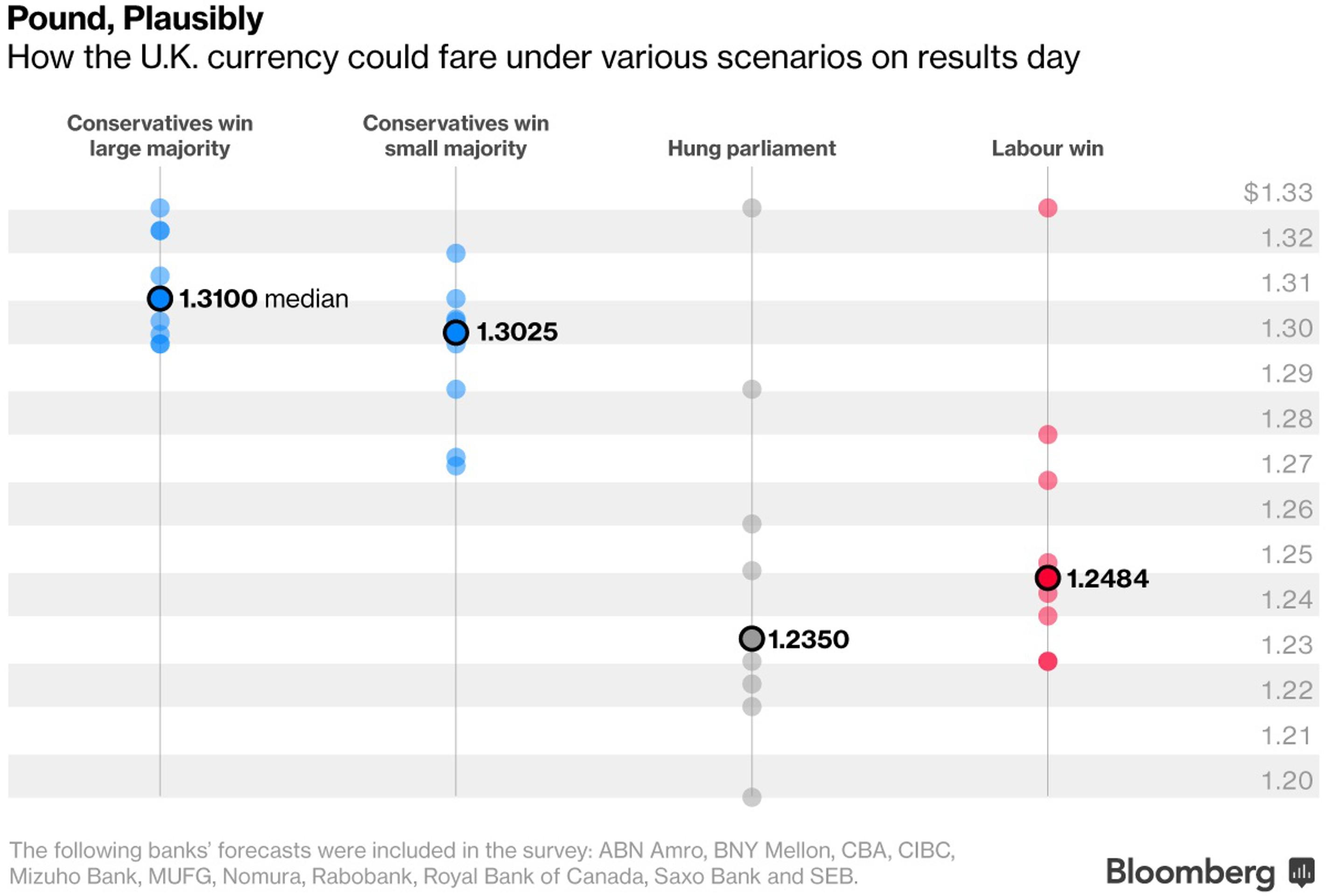 Фунт может упасть до $1,2 уже в пятницу