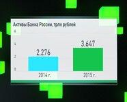 Активы Банка России. 2014-15 гг.