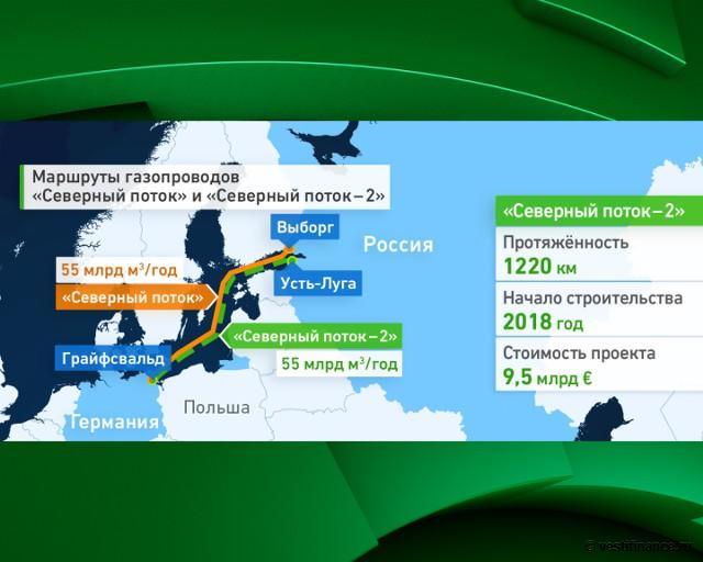 """Маршруты газопроводов """"Северный поток"""" и """"Северный поток - 2"""""""