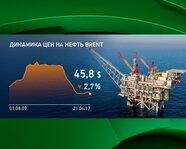 Динамика цен на нефть марки Brent на 21 июня 2017 года