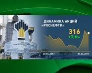 """Динамика акций """"Роснефти"""""""
