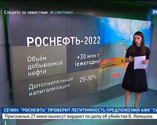 """""""Газпром"""" и """"Роснефть"""" решили, как будут пополнять бюджет"""