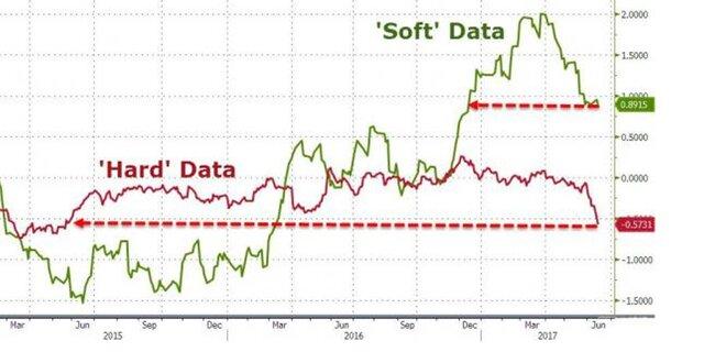 Будущее Йеллен в ФРС под вопросом?