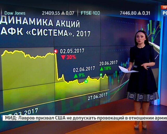 """Роснефть"" vs ""Система"": дело на миллиарды"