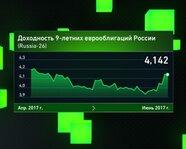 Доходность 9-летних еврооблигаций России. Апрель - июнь 2017 г.