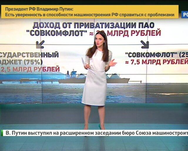 """Приватизация """"Совкомфлота"""": уплыть в частные руки"""
